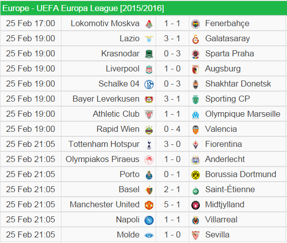 all the results from yesterday s europa league matches european football epl uefa la liga nigeria european football epl uefa la liga