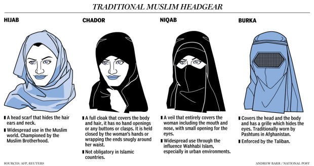 Muslim religion rules on dating