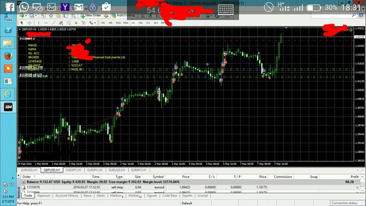 Forex remote viewing
