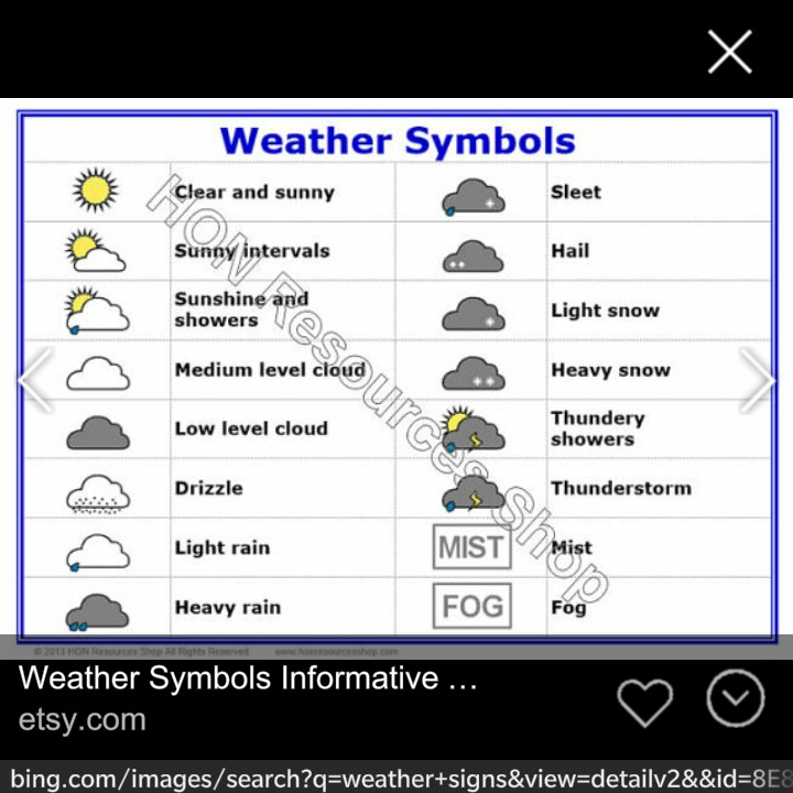 24 Meaning Of Different Weather Symbols Of Weather Meaning Symbols