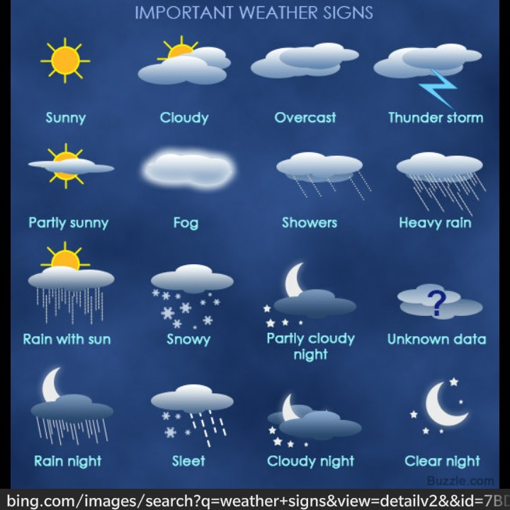 weather meanings in literature