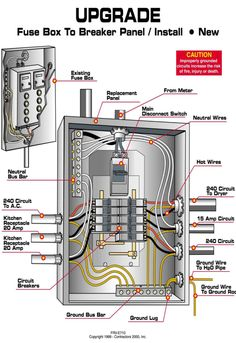 home electrical panel wiring diagram wiring diagrams mobile home electrical service wiring diagram image