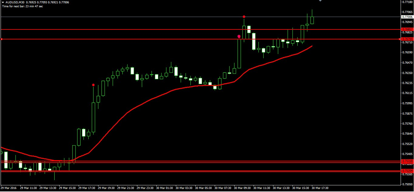 Pz binary option