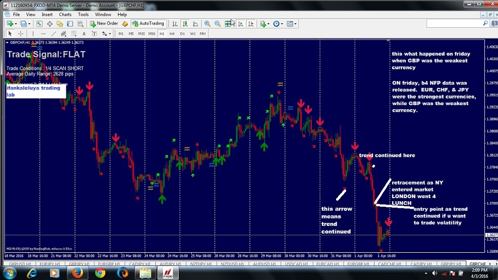 What happened to binary options