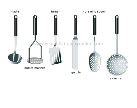 Know your kitchen utensils original name food nigeria for Kitchen utensils names