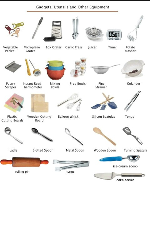 Image Gallery Names Of Utensils