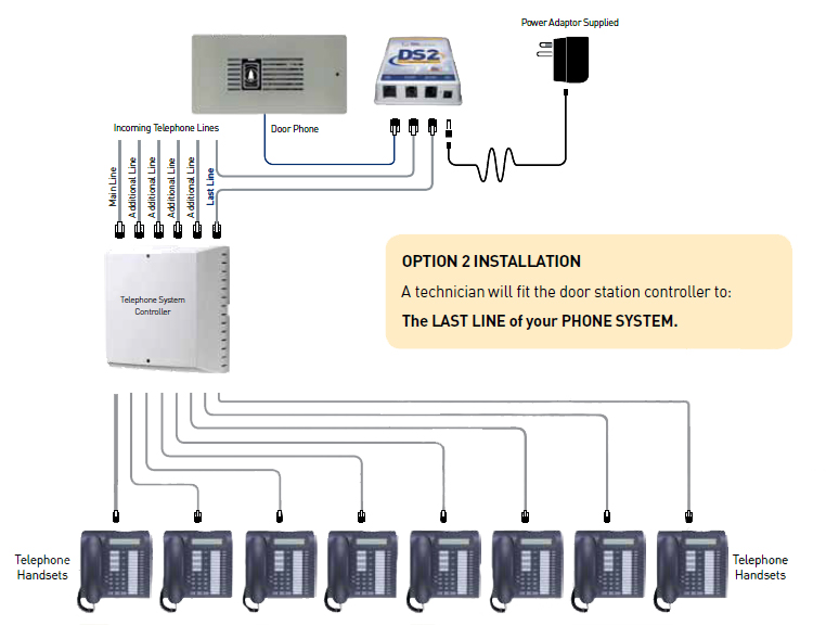 Generous for on q intercom system wiring diagram photos comfortable for on q intercom system wiring diagram images sciox Image collections