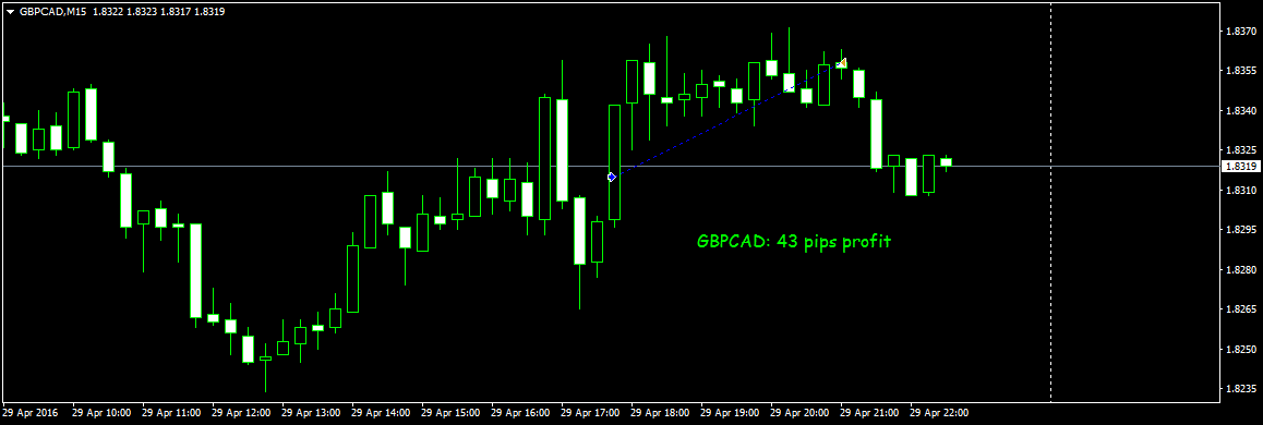Does forex trade on christmas