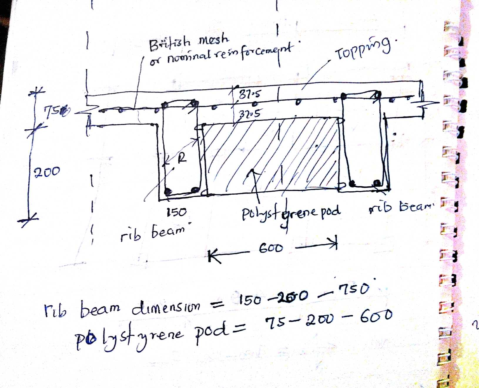 What Types Of Slab Is These To The Civil Engineers And