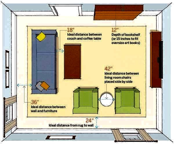 Architectural designs and problems that may occur for Architectural design problems