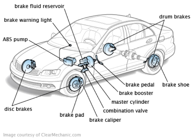 Car Tips Keys To A Long Lasting Vehicle Car Talk Nigeria