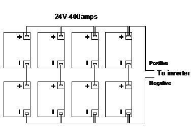 48 volt battery bank diagram  48  free engine image for