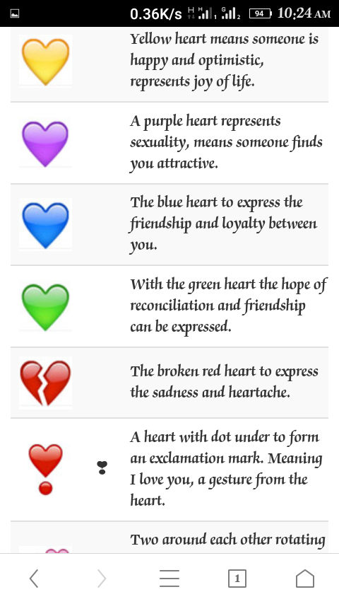 Meaning of emoji hearts