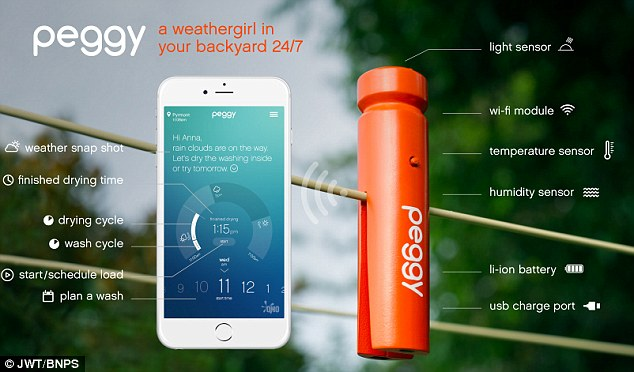 New Device That Tells You When Its Going To Rain And Time To Wash
