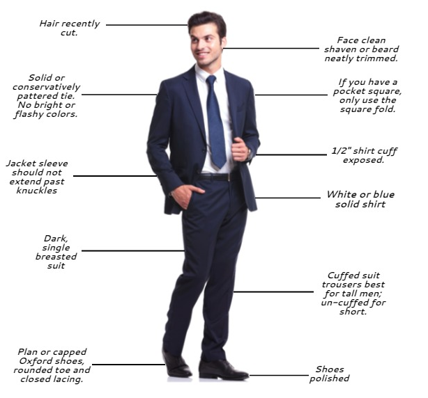 How To Dress To An Interview Jobsvacancies Nigeria