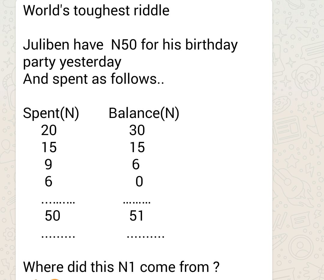 Can u solve the worlds toughest riddle education nigeria sciox Choice Image