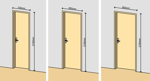 Doors Discussions About Doors Qualities Sizes Types Installations Etc Properties Nigeria
