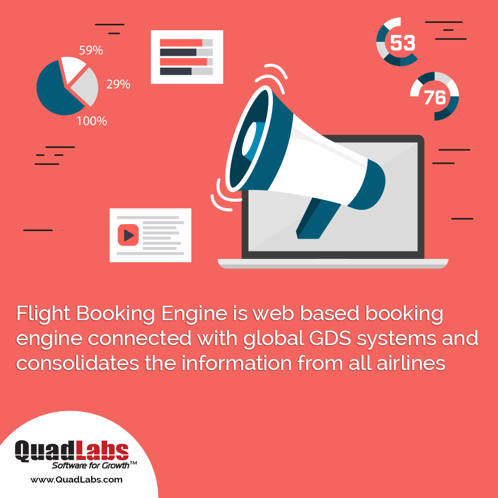 Travel Booking Software For Tour Operators - Programming - Nigeria
