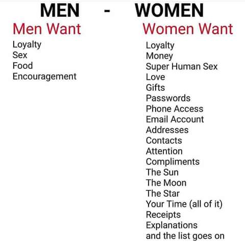 What Women Expect From A Man