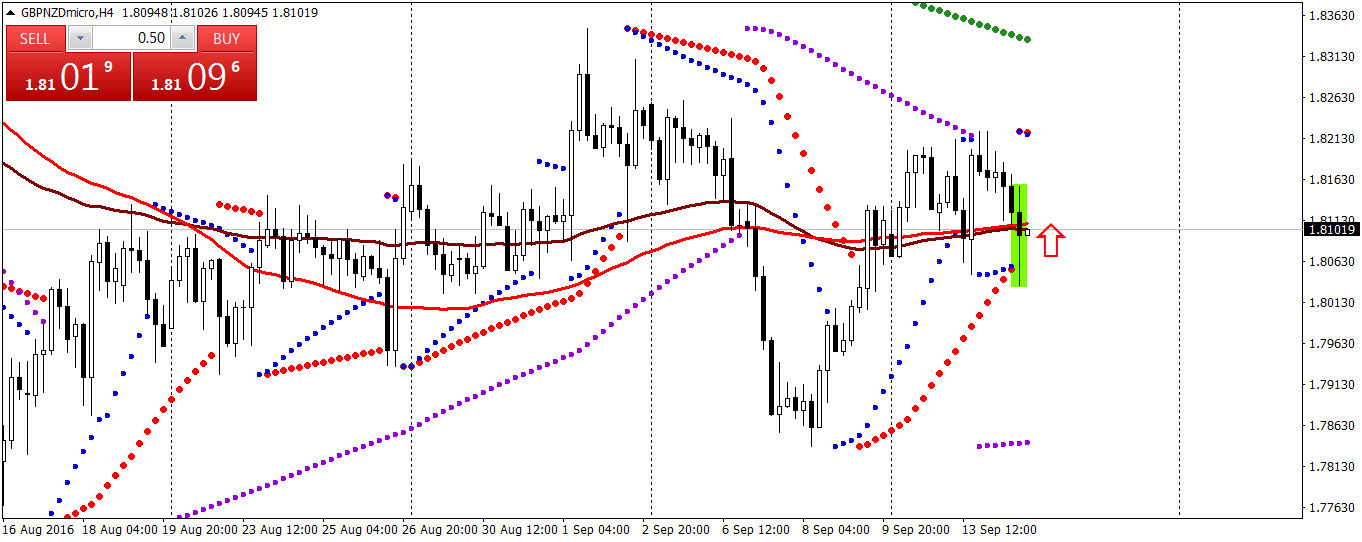 Learn forex trading nz