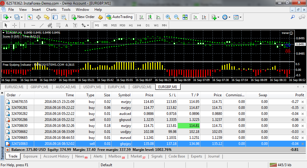 Project on forex trading