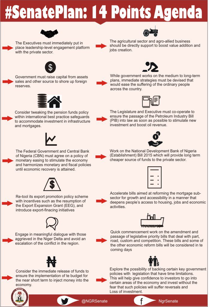 Senate Plan  Points Agenda What Is Your Opinion  Politics  Nigeria