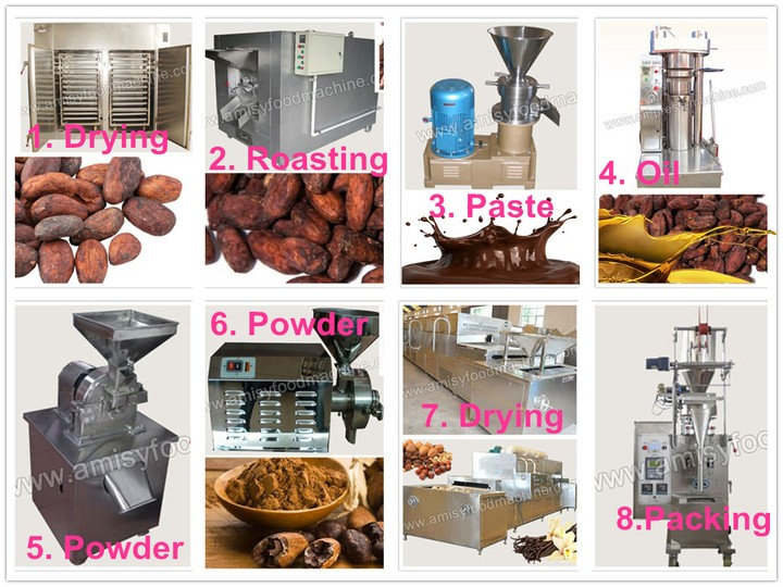 Supply Cocoa Bean Processing Machines Agriculture Nigeria