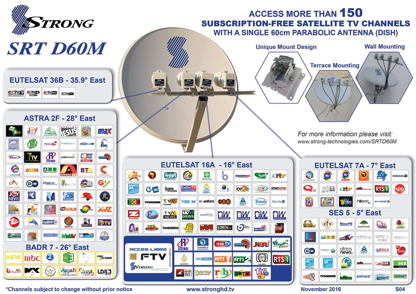 Access More Than 150 Free Satellite TV Channels - Satellite