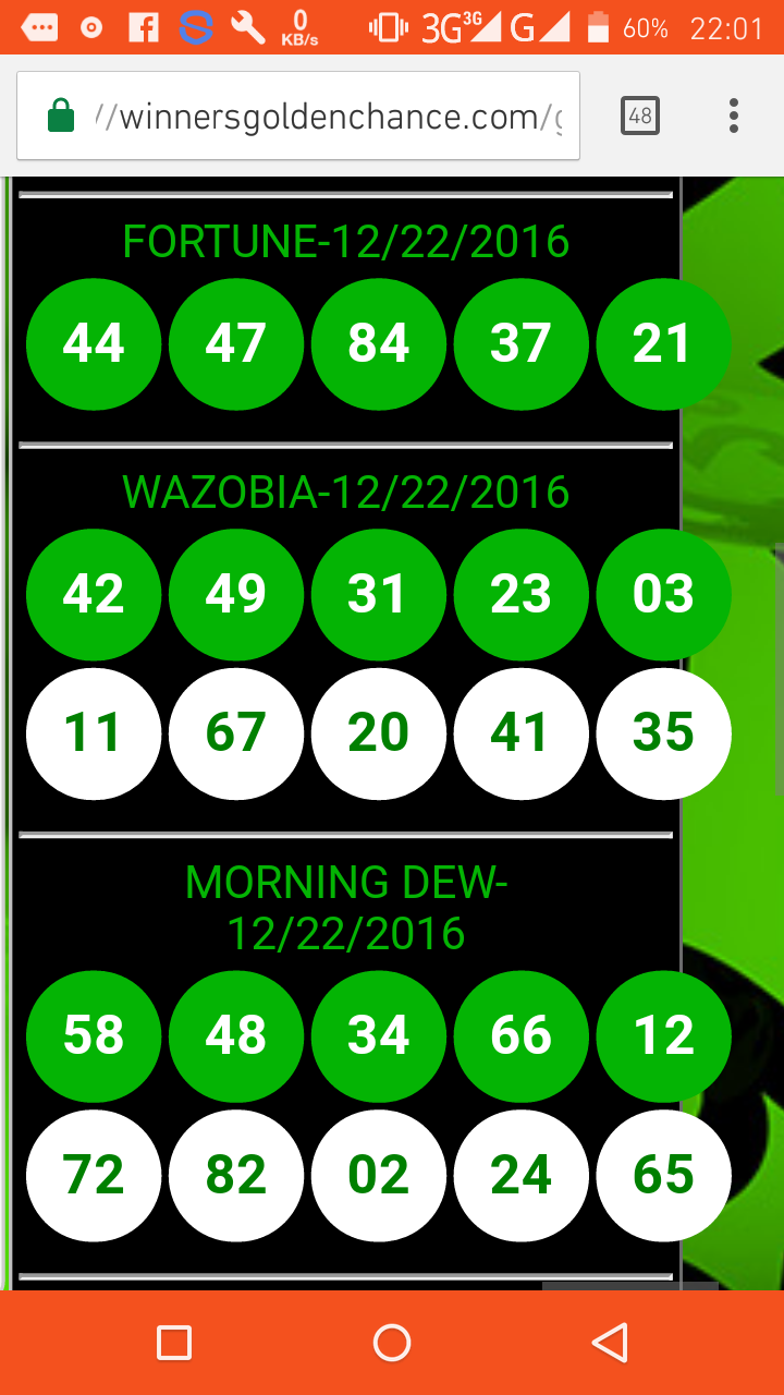 Ghana Bonanza Golden Chance Lotto Result