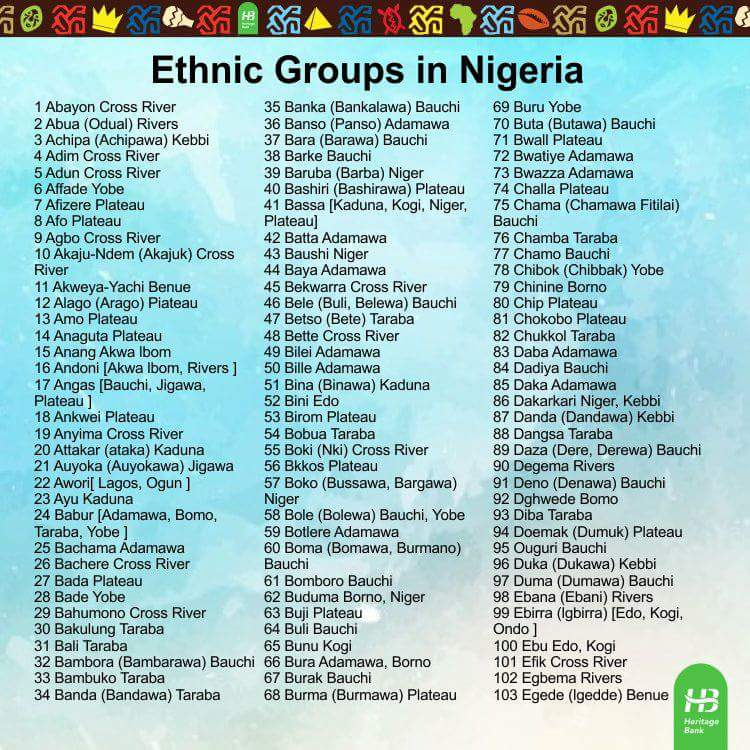 different ethnic groups in nigeria essay Groups in nigeria:  nigeria contains roughly 250 ethnic groups and thus experiences disunity and much tension the different ethnic groups have their.