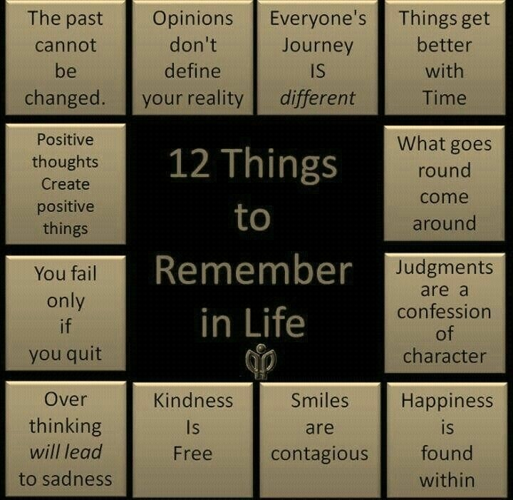 Image result for images of 12 things to remember