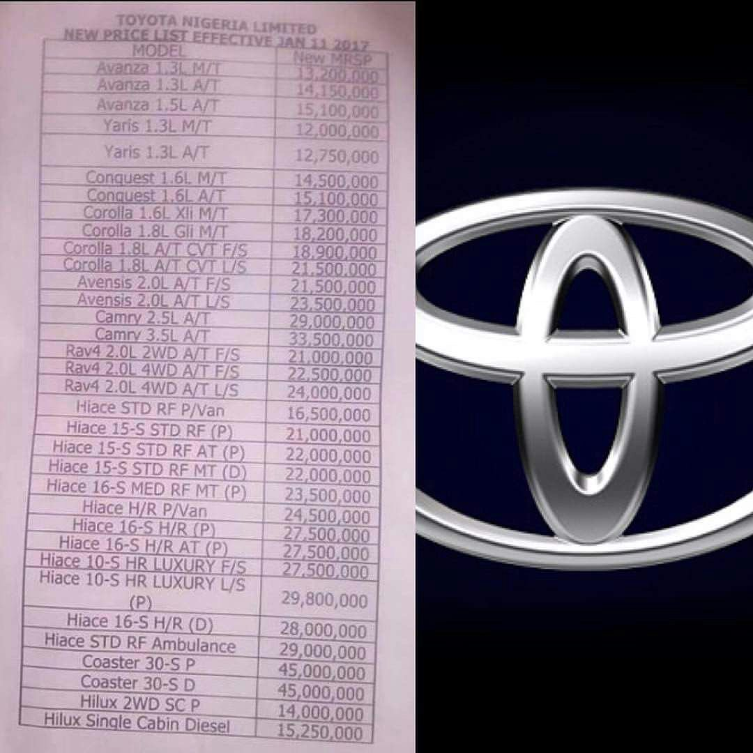 See The Price List Of New Toyota Cars In Nigeria   Autos   Nairaland