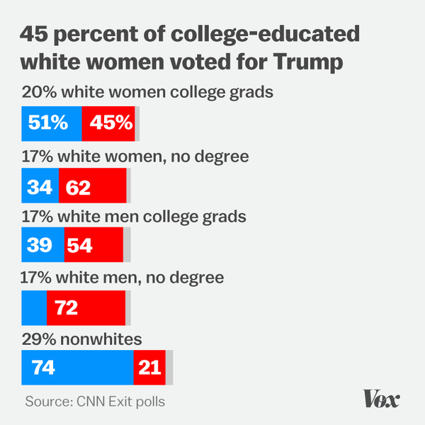 racism and educated people Us education: still separate and unequal as the percentage of white students in our education shrinks and the percentage of students of color grow.