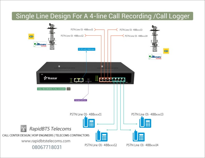 call recording system and call logging software computer market nigeria
