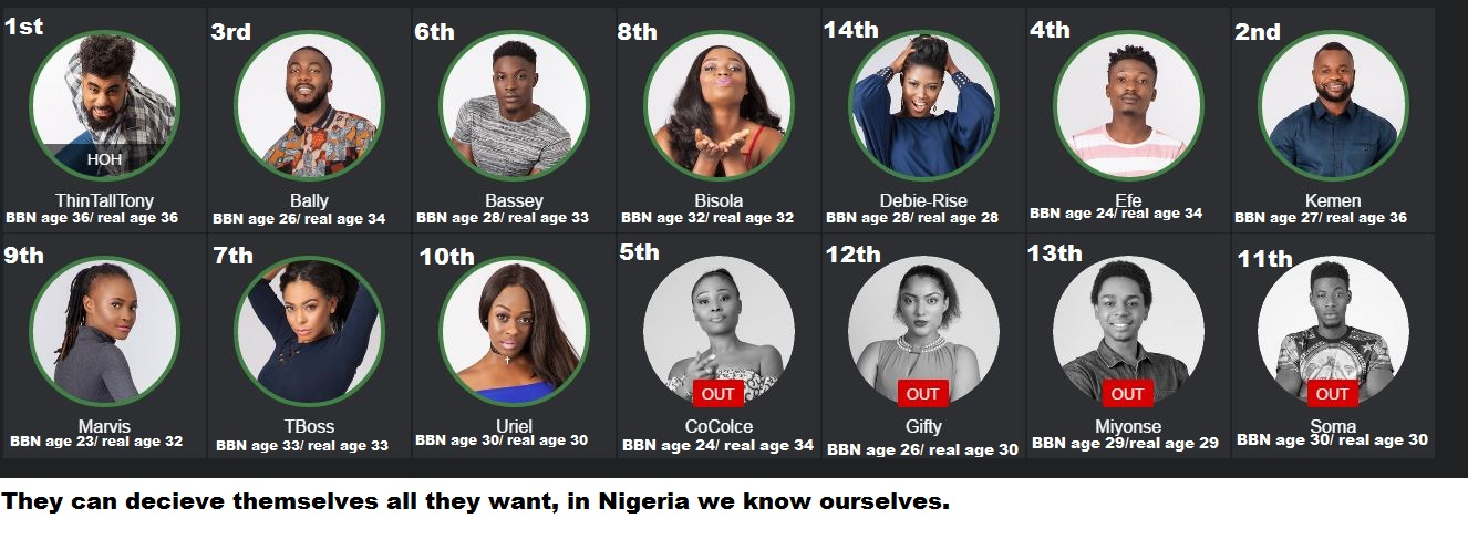 #BBNaija: Big Brother Naija 2017 Housemates Ages & Names