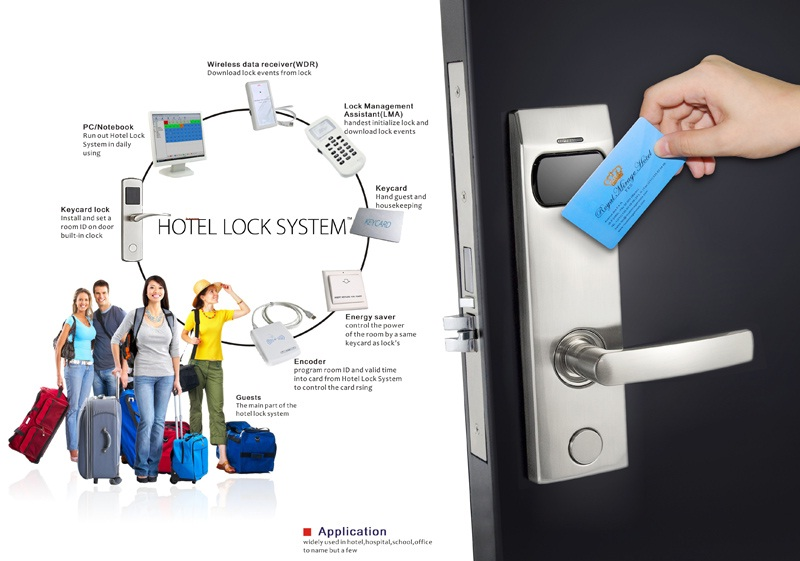 Smart Card Door Key Lock System For Hotels Business