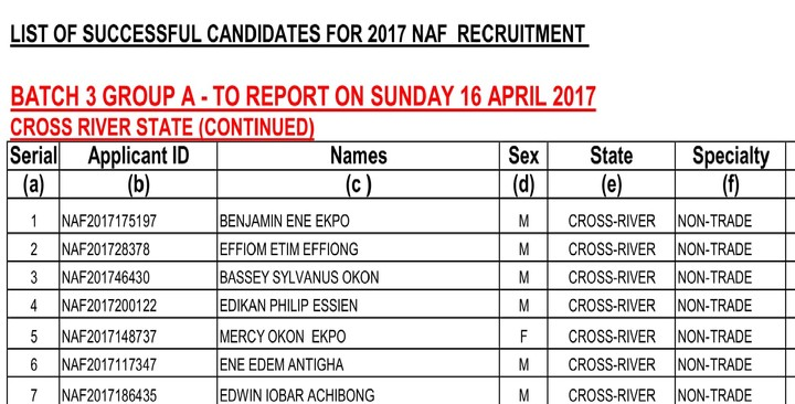 see batch 3 - 9 list: successful candidates for 2017 airforce