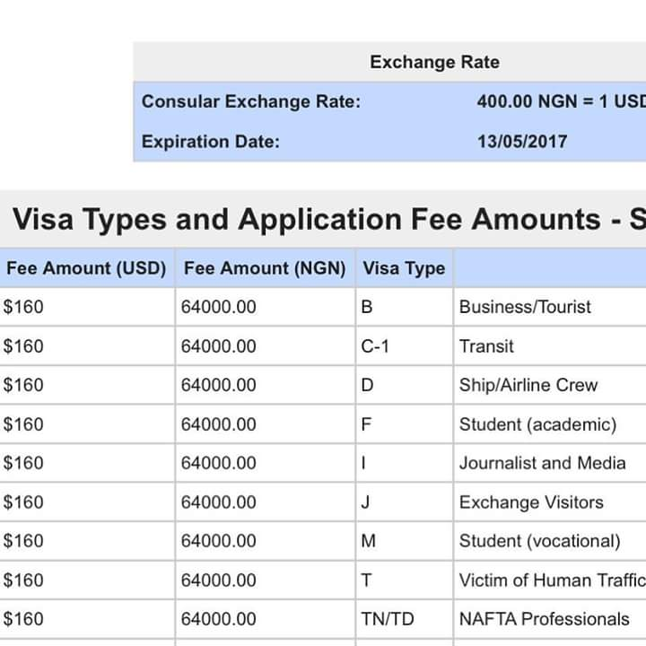 The New Us Visa Lication Fee Higher