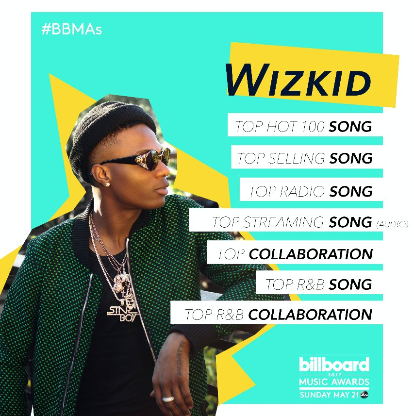 Image result for Wizkid wins 3 out of the 7 awards he was nominated for at the 2017 Billboard Music Awards