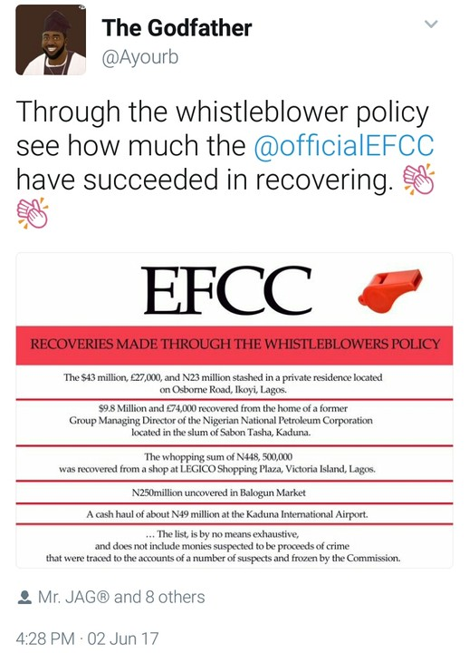 OMG! See How Much EFCC Recovered From Whistleblowing