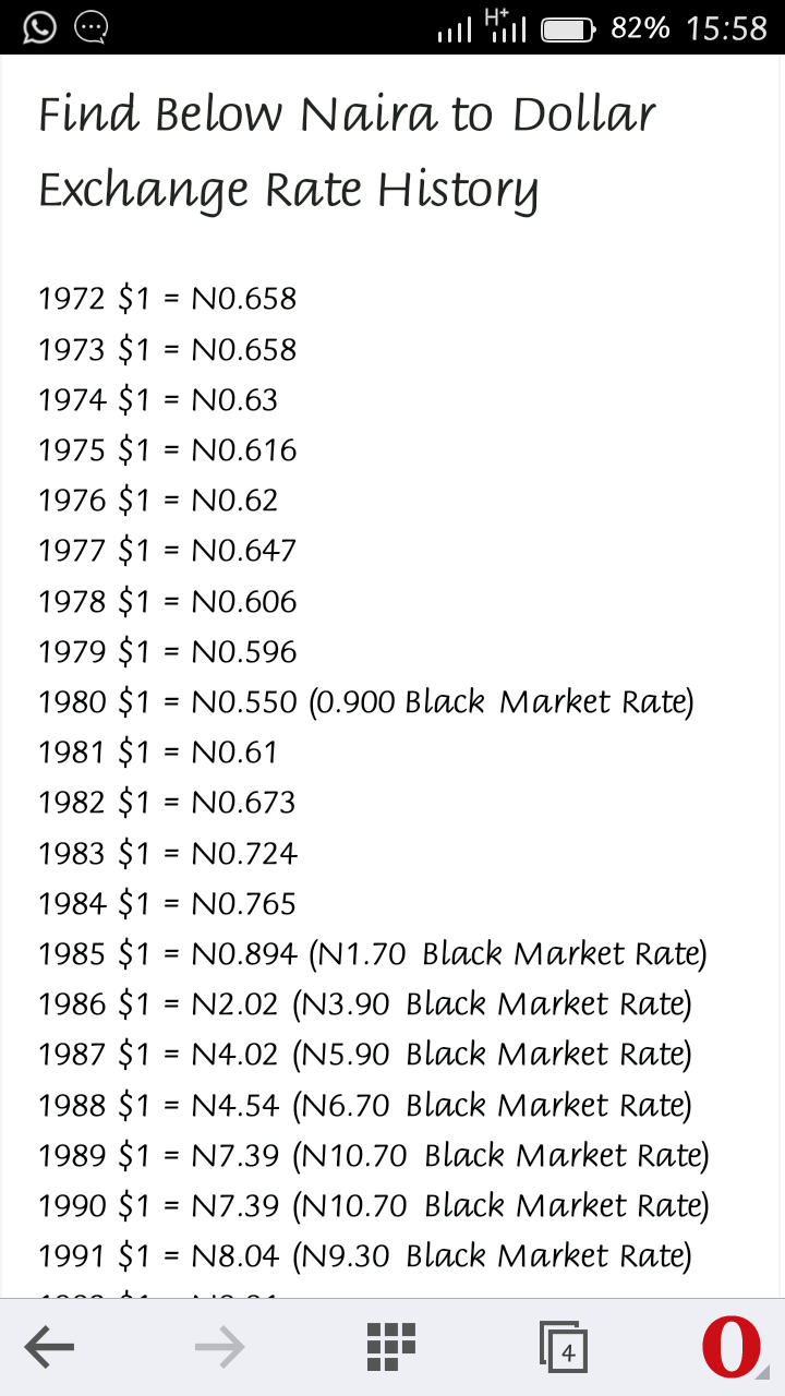 Naira To Dollar Exchange Rate From 1972
