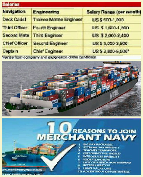 Be A Marine Engineer In 3 Years, Pay Less Than $1000 A Year