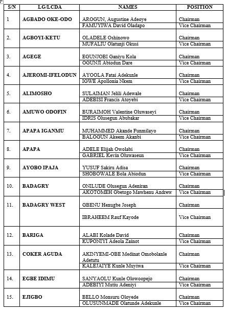 See List Of Newly Elected LG & LCDA Chairmen And Vice Chairmen In Lagos