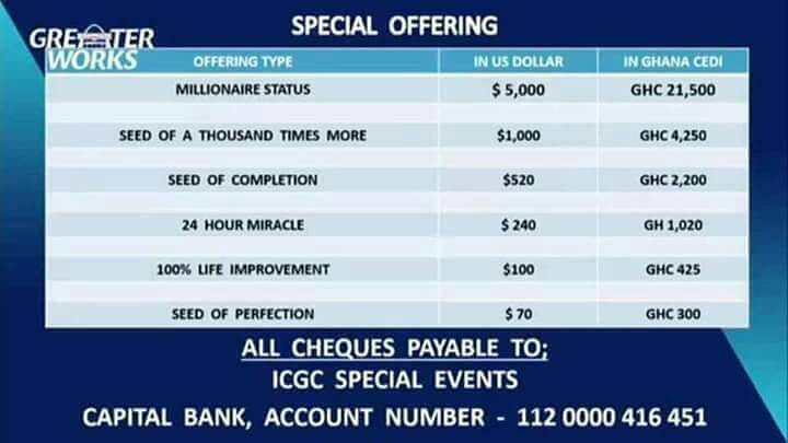 See The Amount This Ghanaian Church And Pastor Charges For Miracles