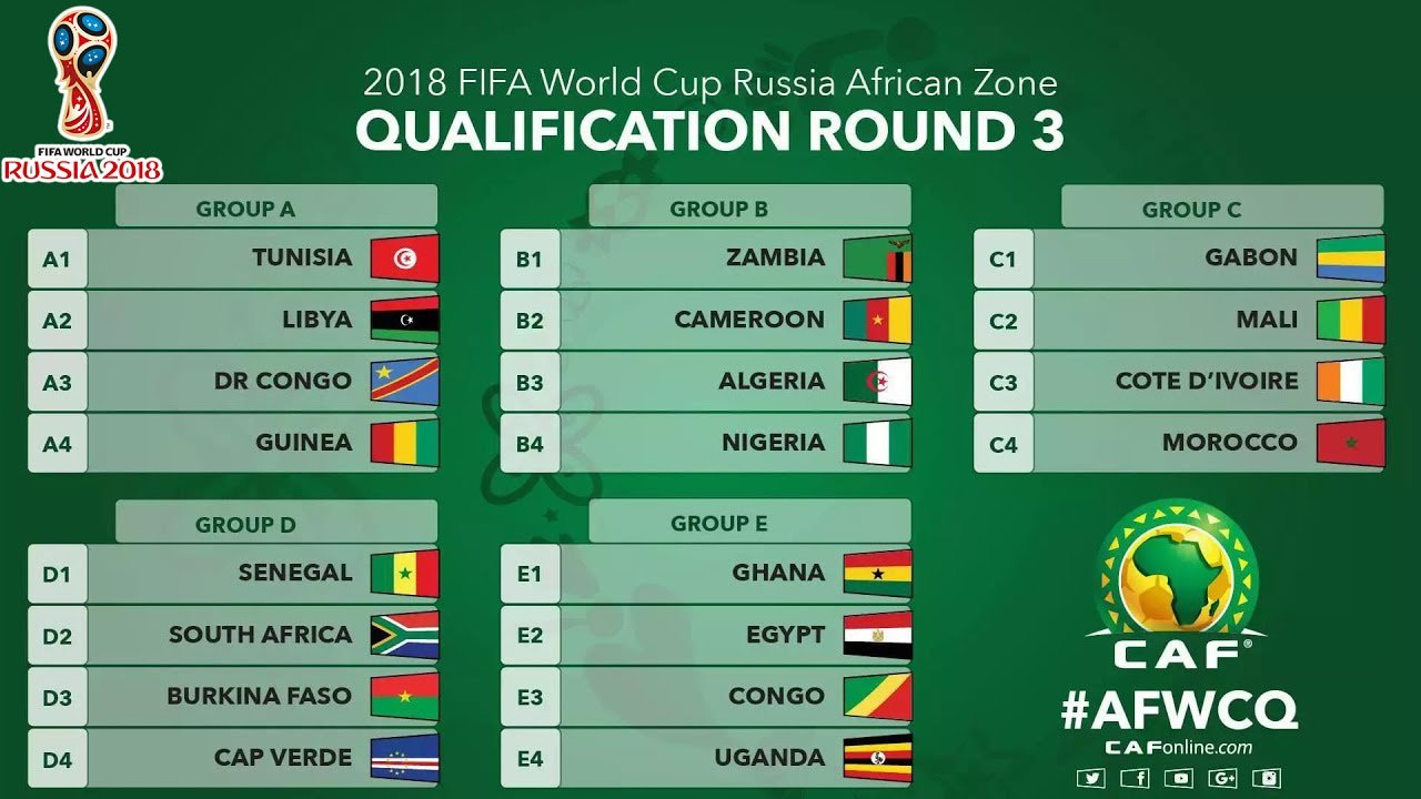 World Cup Qualifiers 2018 Zone Africa