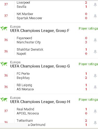92% Sure Free Soccer Predictions (UCL Pick For Today) - Sports - Nigeria