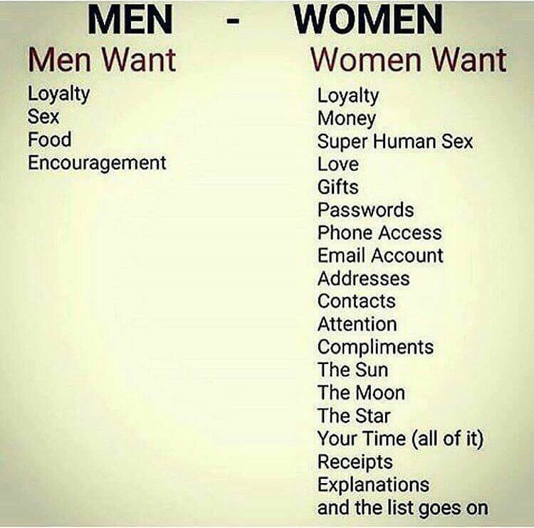 What men want in women in relationships