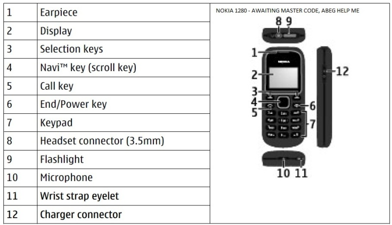 code to remove the security code from this nokia 1280 but its not