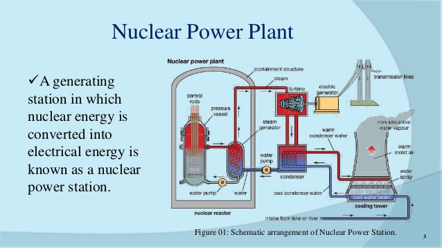 Russia to build nuclear power plants in nigeria pics science russia to build nuclear power plants in nigeria pics sciencetechnology nairaland ccuart