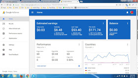 How I Increased My Google Ads Naija Click CPC 4rm $0 02 to